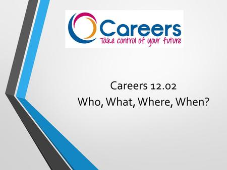 Careers 12.02 Who, What, Where, When?. Aims & Objectives To know where to find information, advice and support for career planning. Looking at Careers.