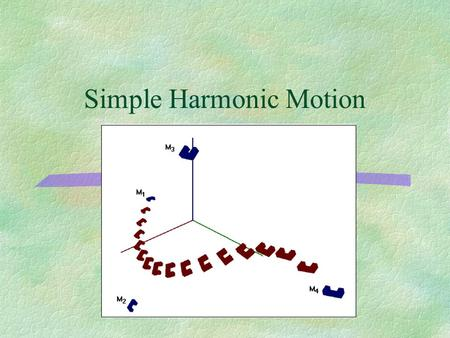 Simple Harmonic Motion Oscillatory Systems §Periodic motion §Elasticity §Inertia §Interchange of energies §Examples: l Mass on helical spring l Cantilever.