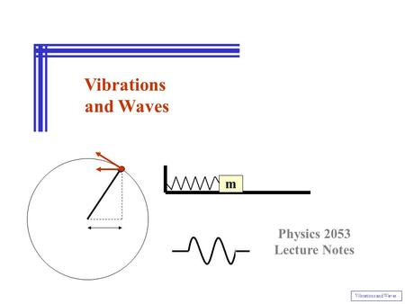 Vibrations and Waves m Physics 2053 Lecture Notes Vibrations and Waves.