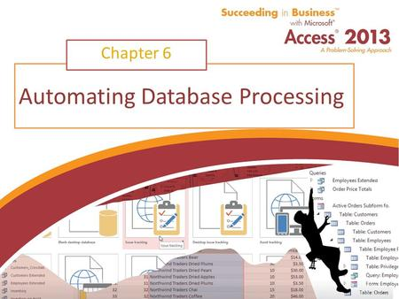 Succeeding in Business with Microsoft Access 2013 Automating Database Processing Chapter 6.