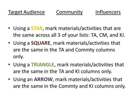 Target Audience Community Influencers Using a STAR, mark materials/activities that are the same across all 3 of your lists: TA, CM, and KI. Using a SQUARE,