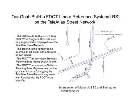 Our Goal: Build a FDOT Linear Reference System(LRS) on the TeleAtlas Street Network. The LRS would enable FDOT data (RCI, Work Program, Crash data) to.