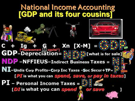 C + Ig + G + Xn [X-M] C + Ig + G + Xn [X-M] = GDP GDP – Depreciation = [what is for sale] NDP NDP – NFFIEUS –I ndirect B usiness Taxes = NI UCST NI –U.