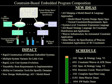 Constraint-Based Embedded Program Composition IMPACT Rapid Construction of Efficient Embedded Systems. Multiple System Variants for Little Cost. Rapid,
