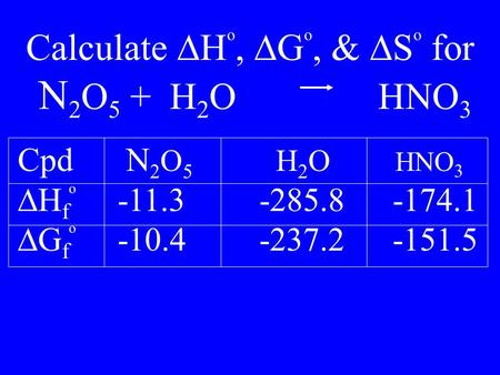 Calculate  H o,  G o, &  S o for N 2 O 5 + H 2 OHNO 3 Cpd N 2 O 5 H 2 O HNO 3  H f o -11.3 -285.8 -174.1  G f o -10.4 -237.2 -151.5.