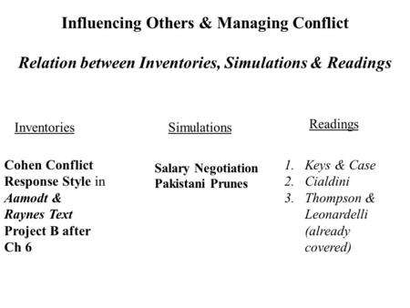 Cohen Conflict Response Style in Aamodt & Raynes Text Project B after Ch 6 Salary Negotiation Pakistani Prunes SimulationsInventories Influencing Others.