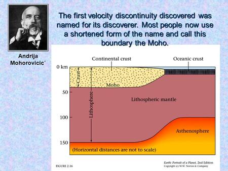 Andrija Mohorovicic´ The first velocity discontinuity discovered was named for its discoverer. Most people now use a shortened form of the name and call.