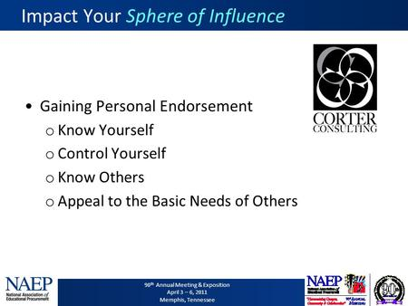 90 th Annual Meeting & Exposition April 3 – 6, 2011 Memphis, Tennessee Impact Your Sphere of Influence Gaining Personal Endorsement o Know Yourself o Control.