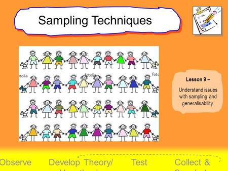 ObserveDevelop Theory/ Hypothesis TestCollect & Conclude Lesson 9 – Understand issues with sampling and generalisability. Sampling Techniques.