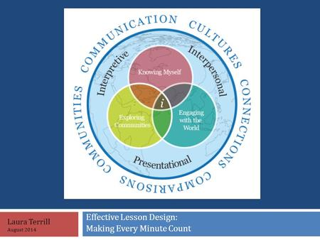 Effective Lesson Design: Making Every Minute Count Laura Terrill August 2014.
