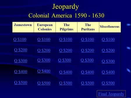 Jeopardy Colonial America 1590 - 1630 JamestownThe Pilgrims The Puritans Q $100 Q $200 Q $300 Q $400 Q $500 Q $100 Q $200 Q $300 Q $400 Q $500 Final Jeopardy.