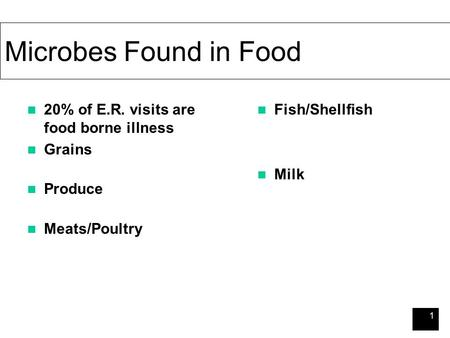 1 Microbes Found in Food 20% of E.R. visits are food borne illness Grains Produce Meats/Poultry Fish/Shellfish Milk.
