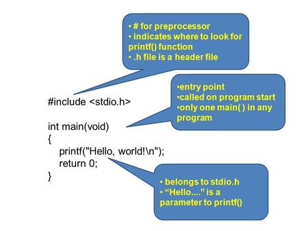 #include int main(void) { printf(Hello, world!\n); return 0; } entry point called on program start only one main( ) in any program # for preprocessor.