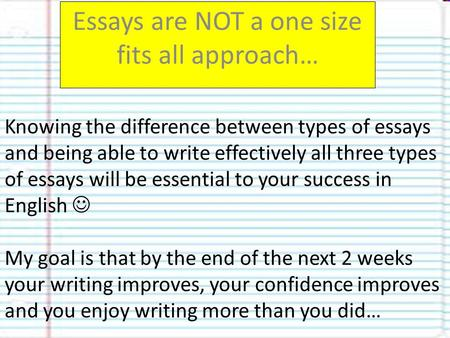 Difference between different types of essays