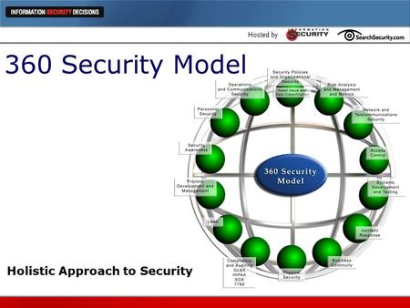 360 Security Model Holistic Approach to Security.