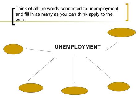 UNEMPLOYMENT Think of all the words connected to unemployment and fill in as many as you can think apply to the word.