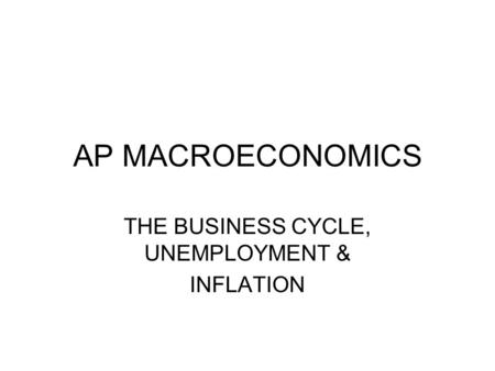 AP MACROECONOMICS THE BUSINESS CYCLE, UNEMPLOYMENT & INFLATION.