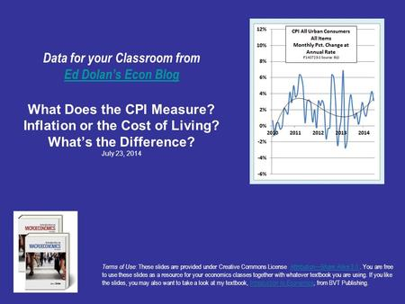 Data for your Classroom from Ed Dolan's Econ Blog What Does the CPI Measure? Inflation or the Cost of Living? What's the Difference? July 23, 2014 Ed Dolan's.