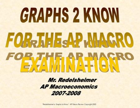 """Redelsheimer's Graphs to Know"" AP Macro Review Copyright 2005."