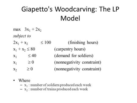 Giapetto's Woodcarving: The LP Model