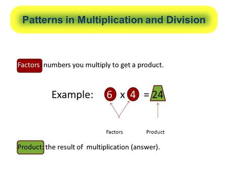 Patterns in Multiplication and Division Factors: numbers you multiply to get a product. Example: 6 x 4 = 24 Factors Product Product: the result of multiplication.