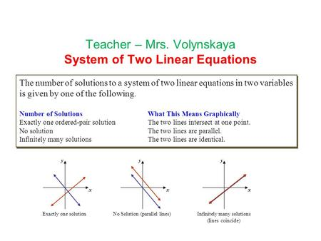 write a system of linear equations in two variables and functions