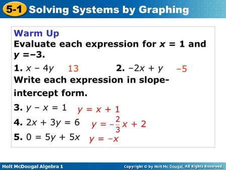 Warm Up Evaluate each expression for x = 1 and y =–3.