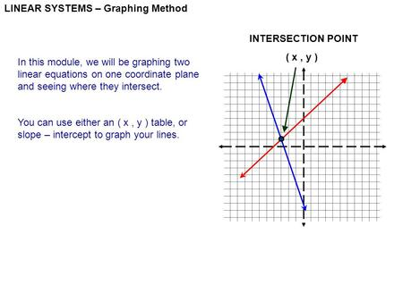 LINEAR SYSTEMS – Graphing Method In this module, we will be graphing two linear equations on one coordinate plane and seeing where they intersect. You.