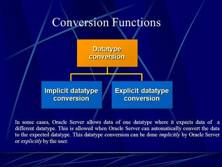 Conversion Functions Implicit datatype conversion Explicit datatype conversion Datatypeconversion In some cases, Oracle Server allows data of one datatype.