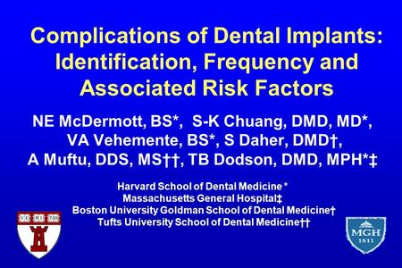 Complications of Dental Implants: Identification, Frequency and Associated Risk Factors NE McDermott, BS*, S-K Chuang, DMD, MD*, VA Vehemente, BS*, S Daher,