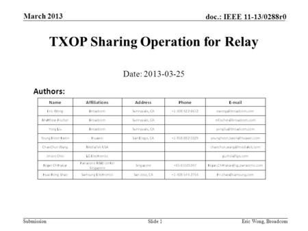 Submission doc.: IEEE 11-13/0288r0 TXOP Sharing Operation for Relay Date: 2013-03-25 Slide 1Eric Wong, Broadcom Authors: March 2013.