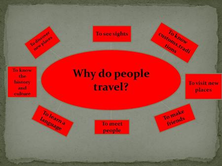 Why do people travel? To discover new places To see sights To know customs,tradi tions To visit new places To make friends To meet people To learn a language.