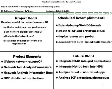 1 Project Goals Project Elements Future Plans Scheduled Accomplishments Project Title: Net100 -- Developing Network-Aware Operating Systems PI: G. Huntoon,