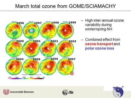 March total ozone from GOME/SCIAMACHY –High inter-annual ozone variability during winter/spring NH –Combined effect from ozone transport and polar ozone.