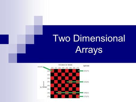 Two Dimensional Arrays. Two-dimensional Arrays Declaration: int matrix[4][11]; 4 x 11 rows columns 0 1 2 3 01 23 45 67 89 10.