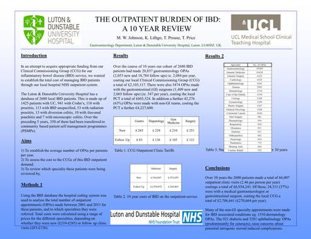 THE OUTPATIENT BURDEN OF IBD: A 10 YEAR REVIEW M. W. Johnson, K. Lithgo, T. Prouse, T. Price Gastroenterology Department, Luton & Dunstable University.
