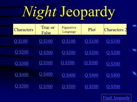 Night Jeopardy True or False Characters Plot Characters 2 Q $100