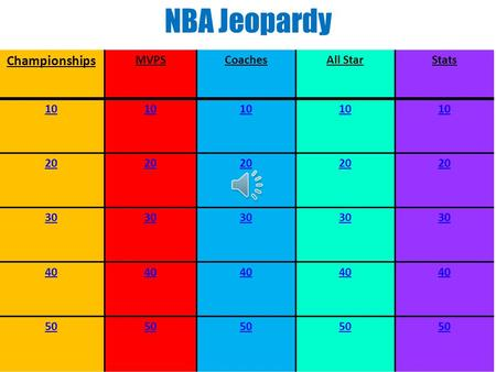 NBA Jeopardy Championships MVPS Coaches All Star Stats 10 20 30 40 50.