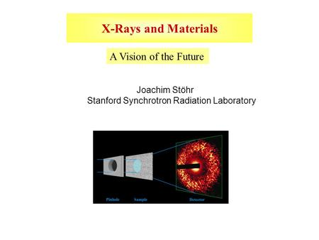 X-Rays and Materials A Vision of the Future Joachim Stöhr Stanford Synchrotron Radiation Laboratory.
