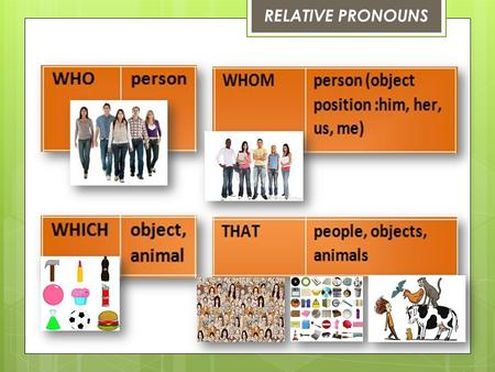 RELATIVE PRONOUNS. The girl was dancing at the party, she is my sister WHO.