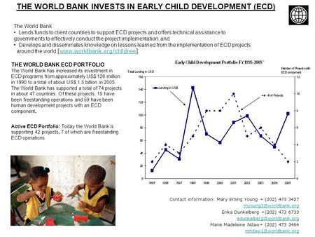 THE WORLD BANK ECD PORTFOLIO The World Bank has increased its investment in ECD programs from approximately US$ 126 million in 1990 to a total of about.