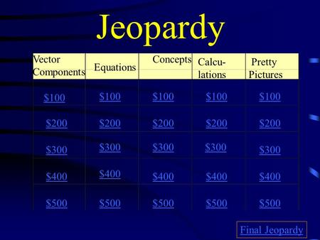 Jeopardy Vector Components Equations Concepts Calcu- lations Pretty Pictures $100 $200 $300 $400 $500 $100 $200 $300 $400 $500 Final Jeopardy.