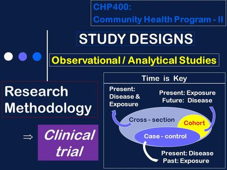 CHP400: Community Health Program - lI Research Methodology STUDY DESIGNS Observational / Analytical Studies Present: Disease Past: Exposure Cross - section.