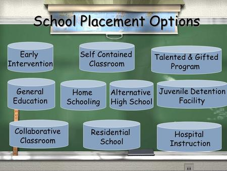 School Placement Options Early Intervention General Education Collaborative Classroom Self Contained Classroom Home Schooling Residential School Talented.