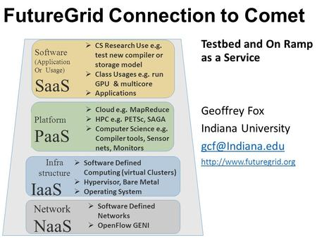 FutureGrid Connection to Comet Testbed and On Ramp as a Service Geoffrey Fox Indiana University  Infra structure.