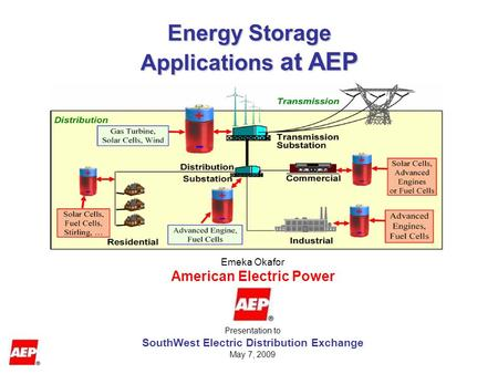 Energy Storage Applications at AEP Emeka Okafor American Electric Power Presentation to SouthWest Electric Distribution Exchange May 7, 2009.