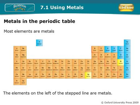 © Oxford University Press 2009 7.1 Using Metals Metals in the periodic table Most elements are metals The elements on the left of the stepped line are.