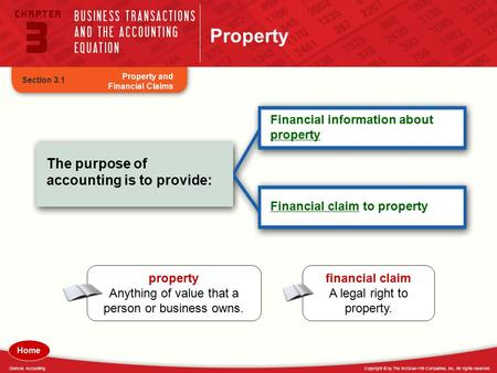 Copyright © by The McGraw-Hill Companies, Inc. All rights reserved.Glencoe Accounting Property Property and Financial Claims Section 3.1 The purpose of.