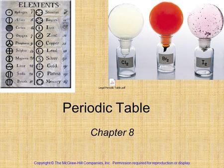 Periodic Table Chapter 8 Copyright © The McGraw-Hill Companies, Inc. Permission required for reproduction or display.