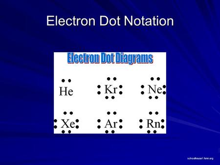 Electron Dot Notation schoolhouse1.fenn.org Vocabulary Valence electrons ? Electron- dot notations ? Octet rule ? Page 169 & 170.